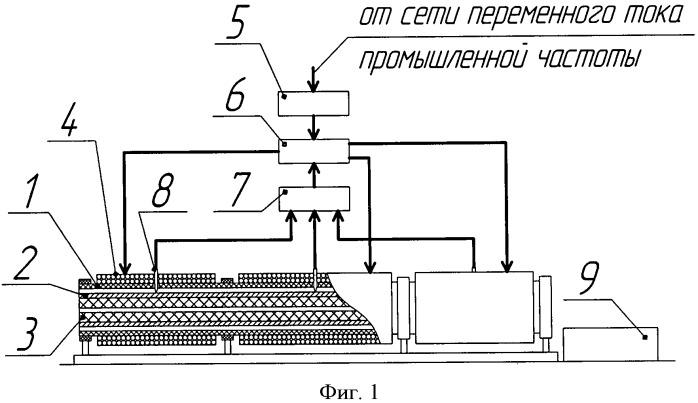 Устройство очистки труб от асфальтосмолопарафиновых отложений