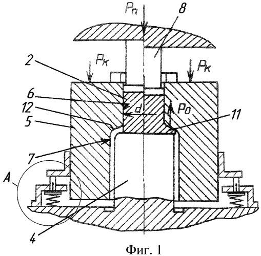 Способ концентричного углового прессования деталей типа стакана или чаши