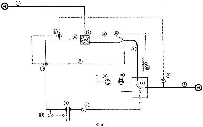 Способ получения неслипающегося гранулята, включающего полиэфирный материал, и дальнейшей обработки полученного гранулята