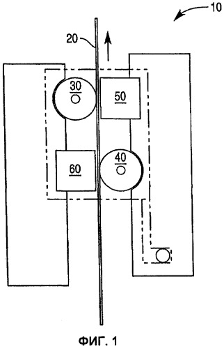 Двухсторонняя термопечать