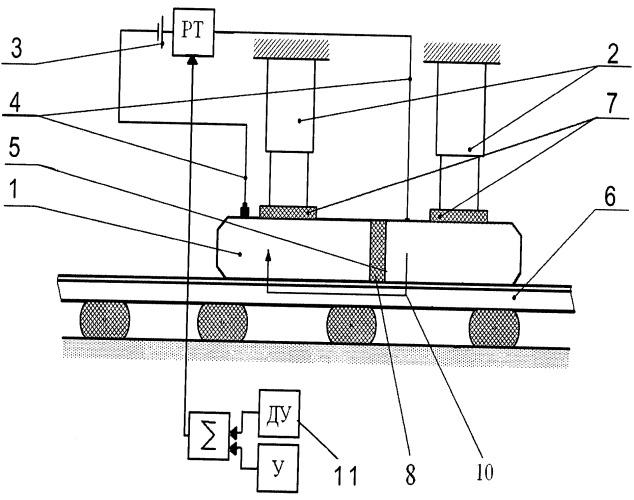 Тормоз транспортного средства с тормозными элементами, взаимодействующими с рельсами