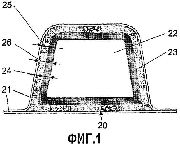 Упрочняющая система для упрочнения полости конструкционного элемента