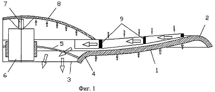 Способ формирования подъемной силы для подъема и перемещения груза в воздушной среде (вариант русской логики - версия i)
