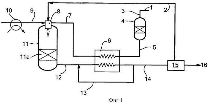 Способ получения синтез-газа