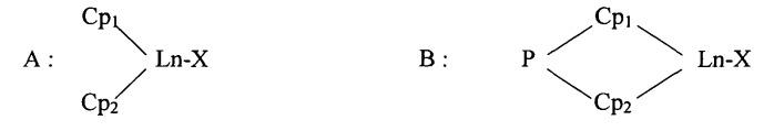 Металлоценовый комплекс боргидрида лантаноида, каталитическая система, содержащая этот комплекс, способ полимеризации с его использованием и сополимер этилена с бутадиеном, полученный этим способом