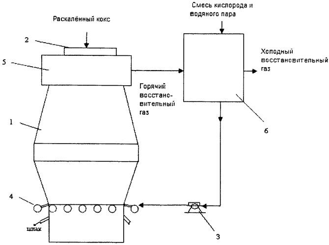 Способ получения восстановительного газа из твердых продуктов пиролиза угля