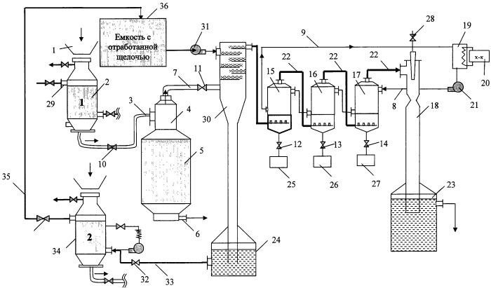 Способ получения сульфатной целлюлозы