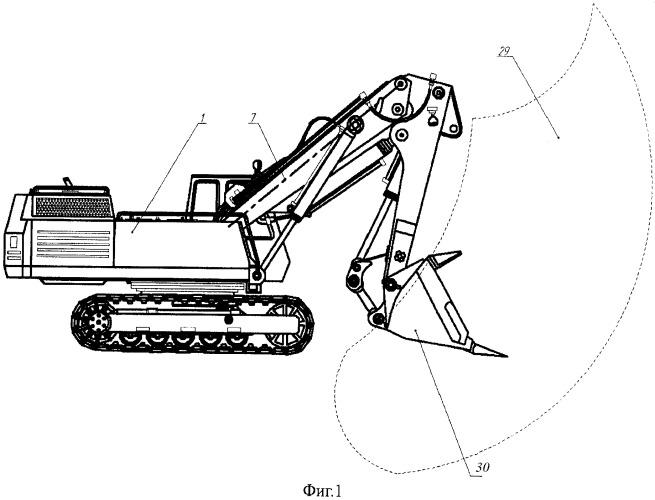 Стенд для испытаний землеройно-транспортных машин ковшового типа