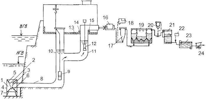 Двухпроцессная система водоподготовки типа кочстар