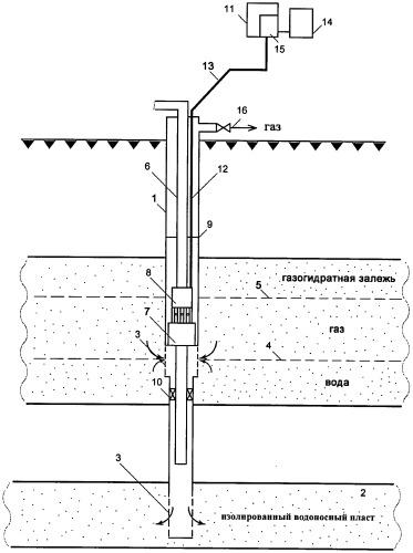 Способ разработки газогидратных месторождений
