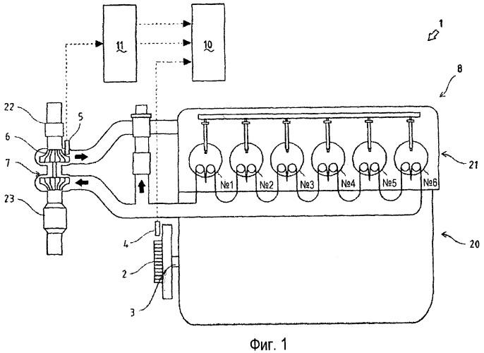 Двигатель(варианты)