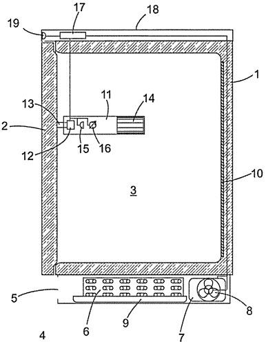 Холодильный аппарат, содержащий конденсатор с принудительной вентиляцией