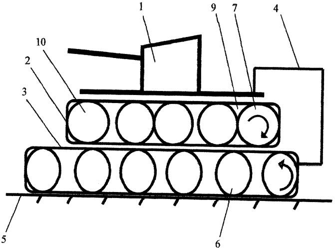 Способ увеличения опорной проходимости военной гусеничной машины по грунтам с низкой несущей способностью