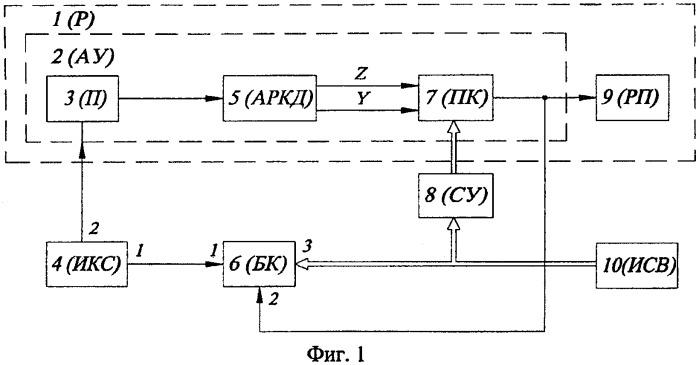 Способ контроля параметров управляемой ракеты, вращающейся по углу крена, и автоматизированная система контроля для его осуществления