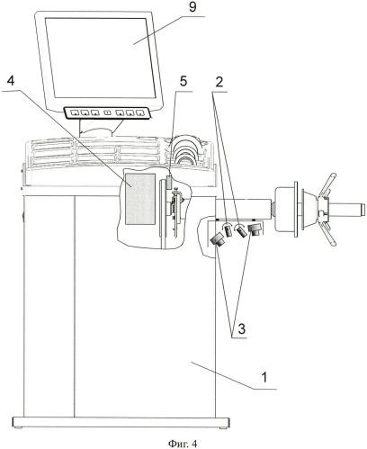 Способ и устройство измерения геометрических параметров и указания мест установки грузов при динамической балансировке