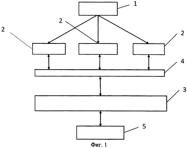 Способ определения параметров газовой среды и устройство для его реализации