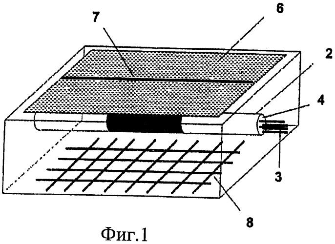 Способ обнаружения и классификации дефектов в строительных компонентах с помощью ультразвука