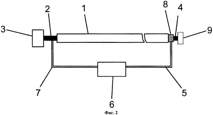 Способ и устройство калибровки датчиков ускорения и силы