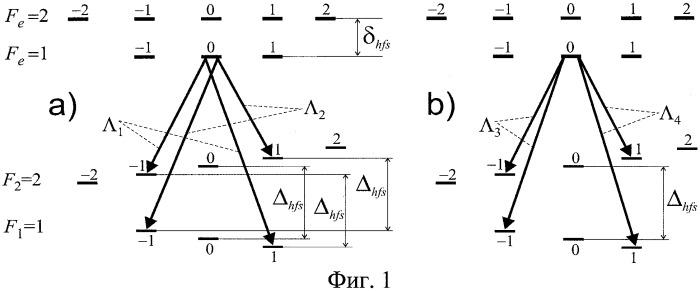Способ квантово-интерференционного определения направления магнитного поля
