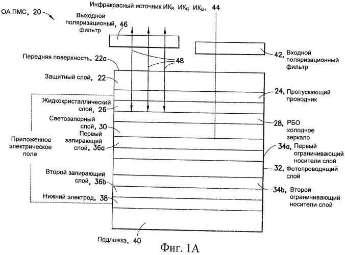 Пространственный световой модулятор с оптической адресацией и способ