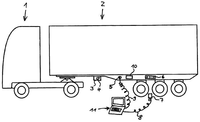 Прицеп грузового транспортного средства с тормозной системой с электронным управлением