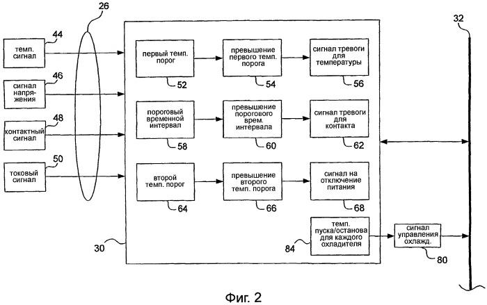 Управляющая система для трансформатора или стабилизатора