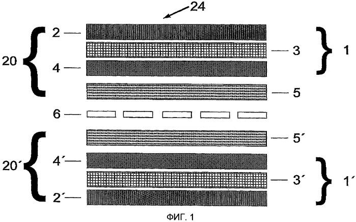 Применение полимерного композита для получения фотоэлектрических модулей