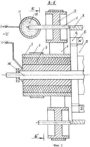 Коллектор машины постоянного тока с электропроводящими ремнями