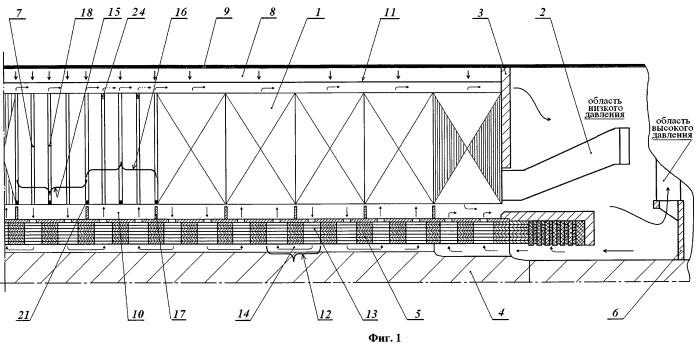 Система вентиляции электрической машины