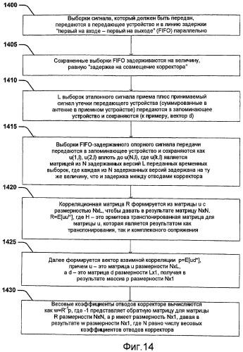 Вычисление в замкнутой форме весовых коэффициентов временного корректора, используемых в системе подавления утечки передающего устройства повторителя