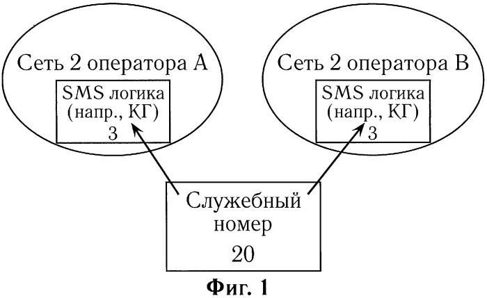 Способ и система массовой рассылки сообщений