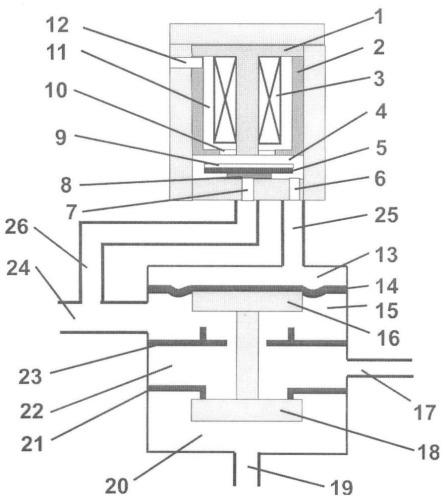 Электромагнитный пульсатор доильного аппарата
