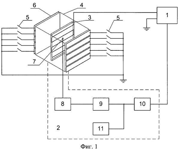 Способ регулирования температурного режима улья и устройство для его осуществления