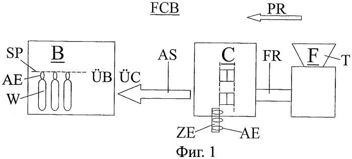 Способ управления поточной линией, поточная линия для изготовления колбасообразных продуктов, клипсатор для поточной линии и загрузочная машина для поточной линии