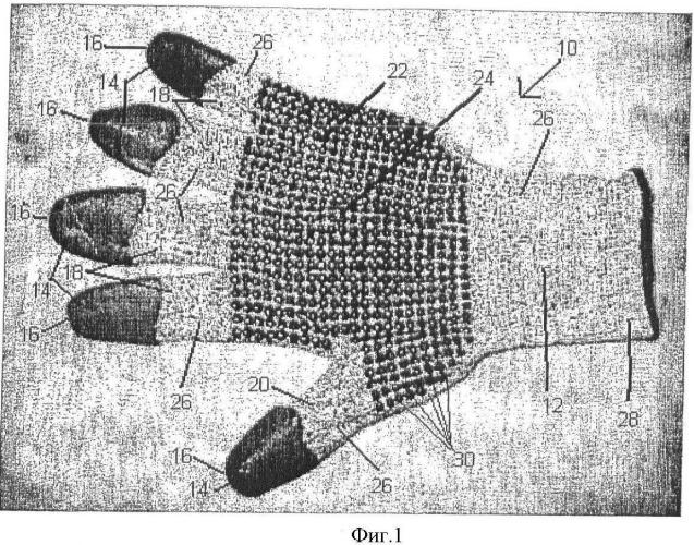 Устойчивая к разрезам перчатка (варианты)