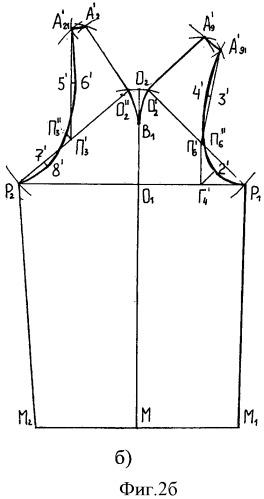 Способ построения шаблона рукава реглан
