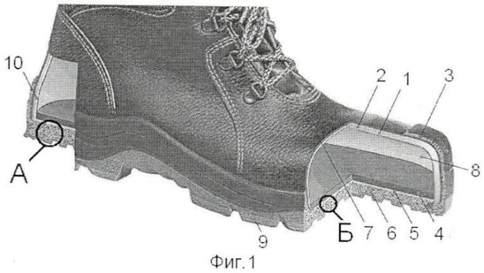 Виброзащитная обувь