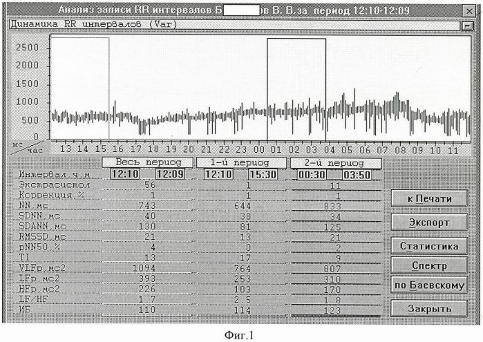 Способ определения сроков развития артериальной гипертонии в отдаленном периоде у лиц, подвергшихся радиационному воздействию