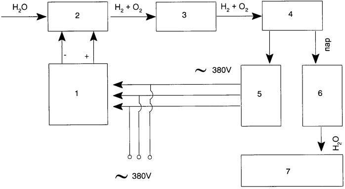 Способ получения биологически активной питьевой воды с пониженным содержанием дейтерия