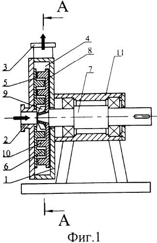 Роторный гидродинамический кавитационный аппарат для обработки жидких сред (варианты)