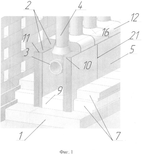 Тепловая изоляция нижнего коллектора трубчатой печи первичного риформинга