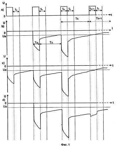 Способ рентгенолюминесцентной сепарации минералов