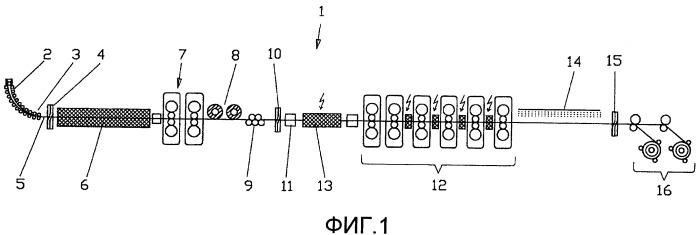 Компактная гибкая csp установка для непрерывного производства полос, предназначенная для эксплуатации в непрерывном, полунепрерывном и периодическом режиме