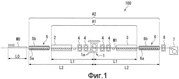 Способ и устройство для горячей прокатки магния