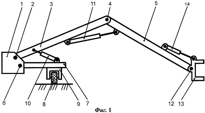 Манипулятор для лесозаготовительных работ