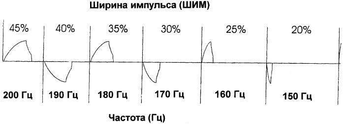 Малогабаритный электроприбор с индикацией состояния заряда батареи