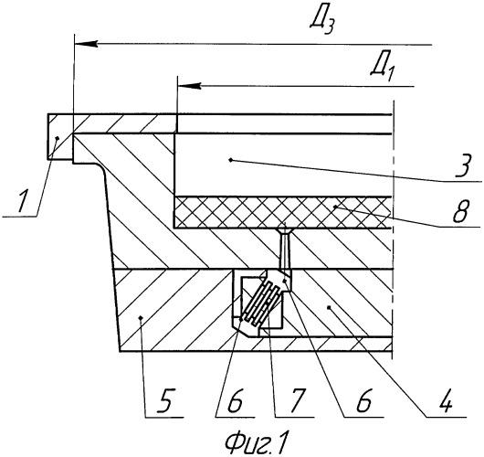 Способ подготовки к работе пресс-формы для изготовления армированных резинотехнических изделий