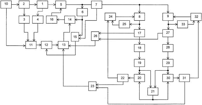 Способ регулирования электрической тяговой передачи тепловоза