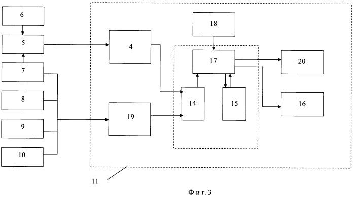 Путеизмерительный комплекс пт-9