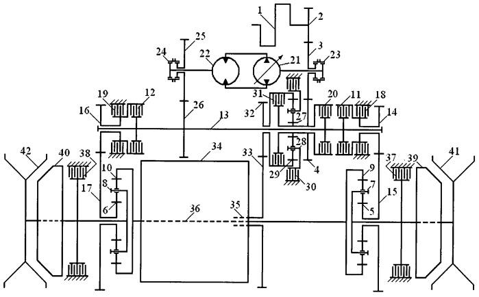 Трансмиссия гусеничной машины с центральной составной коробкой передач